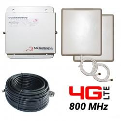 Ripetitore Amplificatore StellaDoradus StellaHome LTE / 4G 800MHz - SD-RP1002-L - 1000mq - Pannello Esterno
