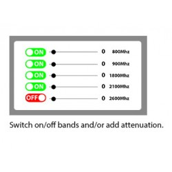 Combinatore Amplificatore MIMO StellaDoradus LTE Combiner Amp LCD Esa Band GSM, UMTS / 3G, LTE / 4G, 5G - iC6